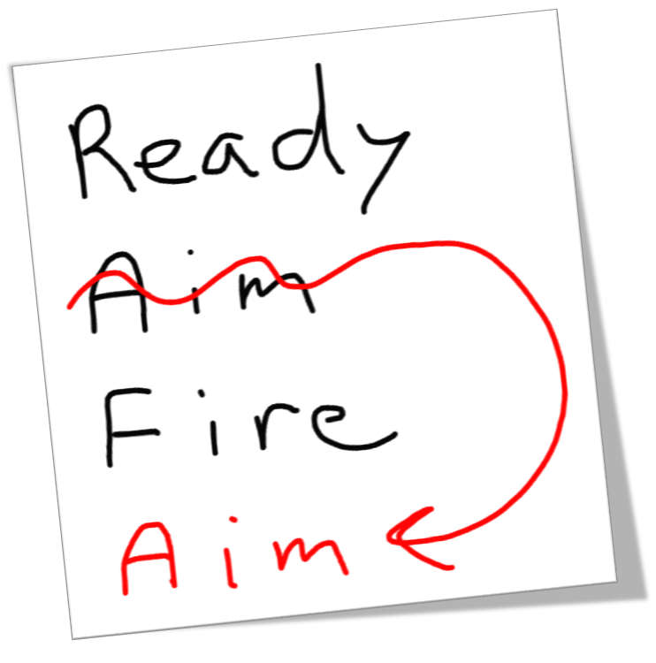 ReadyAimFireAim